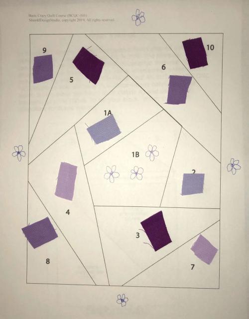 Violets plan